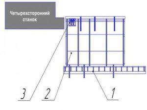 Система автоматической подачи «АСП – 6/3» (без принимающего транспортера)