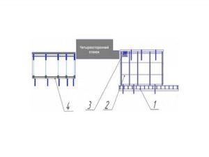 Автоматические линии подачи к четырехсторонним станкам